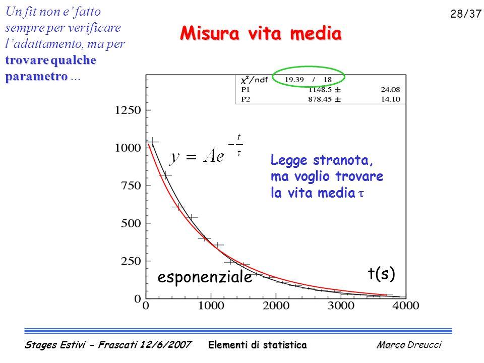 Misura vita media trovare qualche parametro Un fit non e' fatto sempre per verificare l'adattamento, ma per trovare qualche parametro … esponenziale t(s) Legge stranota, ma voglio trovare la vita media  Elementi di statistica Marco Stages Estivi - Frascati 12/6/2007 Elementi di statistica Marco Dreucci 28/37