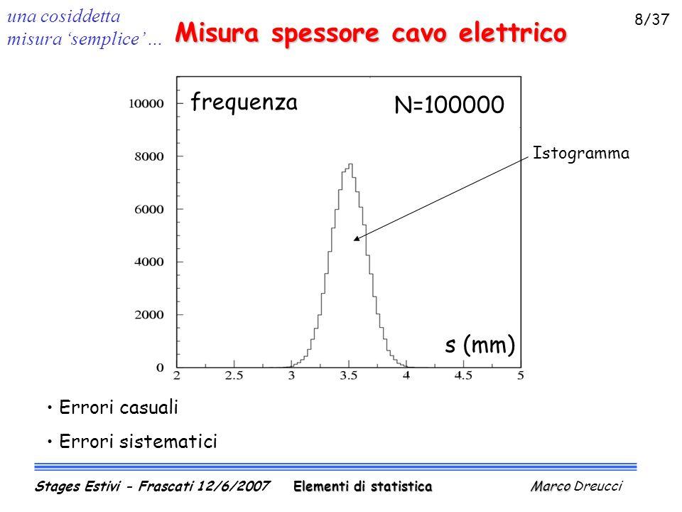 Misura intervallo temporale … ~ 4 m ~ 37 m Riv 0 Riv1 Riv2 a b t (ns) f (entries/1ns) Elementi di statistica Marco Stages Estivi - Frascati 12/6/2007 Elementi di statistica Marco Dreucci 19/37