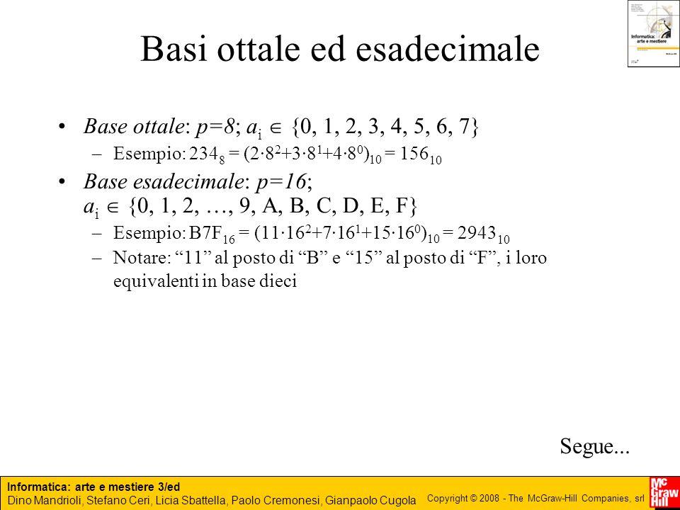 Informatica: arte e mestiere 3/ed Dino Mandrioli, Stefano Ceri, Licia Sbattella, Paolo Cremonesi, Gianpaolo Cugola Copyright © 2008 - The McGraw-Hill Companies, srl Basi ottale ed esadecimale Base ottale: p=8; a i  {0, 1, 2, 3, 4, 5, 6, 7} –Esempio: 234 8 = (2·8 2 +3·8 1 +4·8 0 ) 10 = 156 10 Base esadecimale: p=16; a i  {0, 1, 2, …, 9, A, B, C, D, E, F} –Esempio: B7F 16 = (11·16 2 +7·16 1 +15·16 0 ) 10 = 2943 10 –Notare: 11 al posto di B e 15 al posto di F , i loro equivalenti in base dieci Segue...