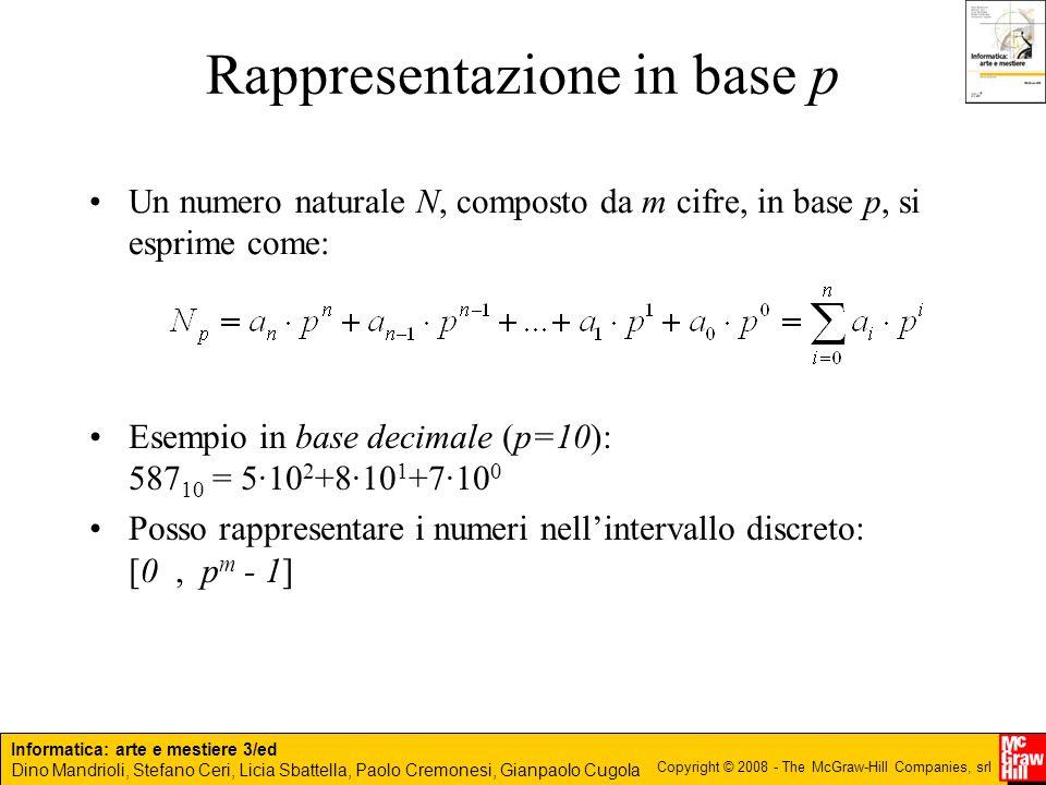 Informatica: arte e mestiere 3/ed Dino Mandrioli, Stefano Ceri, Licia Sbattella, Paolo Cremonesi, Gianpaolo Cugola Copyright © 2008 - The McGraw-Hill Companies, srl Base binaria: p=2; cifre a i  {0, 1} chiamate bit (binary digit) Otto bit sono chiamati byte Esempio, con m=5: 11011 2 = (1·2 4 +1·2 3 +0·2 2 +1·2 1 +1·2 0 ) 10 = 27 10 Posso rappresentare i numeri nell'intervallo discreto: [0, 2 m -1] Esempio con m=8: rappresento numeri binari: [00000000 2, 11111111 2 ], ovvero: [0, 255] Rappresentazione in base due