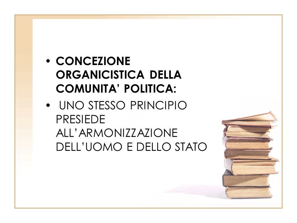 CONCEZIONE ORGANICISTICA DELLA COMUNITA' POLITICA: UNO STESSO PRINCIPIO PRESIEDE ALL'ARMONIZZAZIONE DELL'UOMO E DELLO STATO