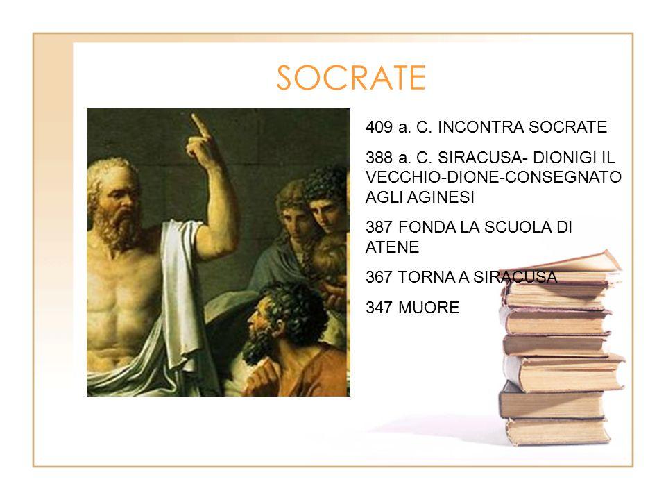SOCRATE 409 a. C. INCONTRA SOCRATE 388 a. C. SIRACUSA- DIONIGI IL VECCHIO-DIONE-CONSEGNATO AGLI AGINESI 387 FONDA LA SCUOLA DI ATENE 367 TORNA A SIRAC