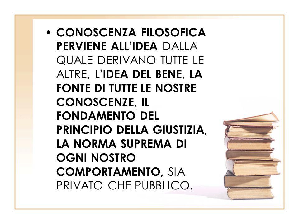CONOSCENZA FILOSOFICA PERVIENE ALL'IDEA DALLA QUALE DERIVANO TUTTE LE ALTRE, L'IDEA DEL BENE, LA FONTE DI TUTTE LE NOSTRE CONOSCENZE, IL FONDAMENTO DEL PRINCIPIO DELLA GIUSTIZIA, LA NORMA SUPREMA DI OGNI NOSTRO COMPORTAMENTO, SIA PRIVATO CHE PUBBLICO.