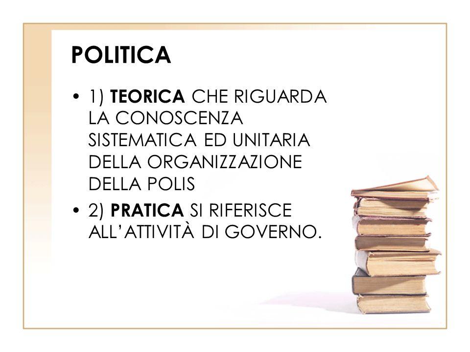 POLITICA 1) TEORICA CHE RIGUARDA LA CONOSCENZA SISTEMATICA ED UNITARIA DELLA ORGANIZZAZIONE DELLA POLIS 2) PRATICA SI RIFERISCE ALL'ATTIVITÀ DI GOVERNO.