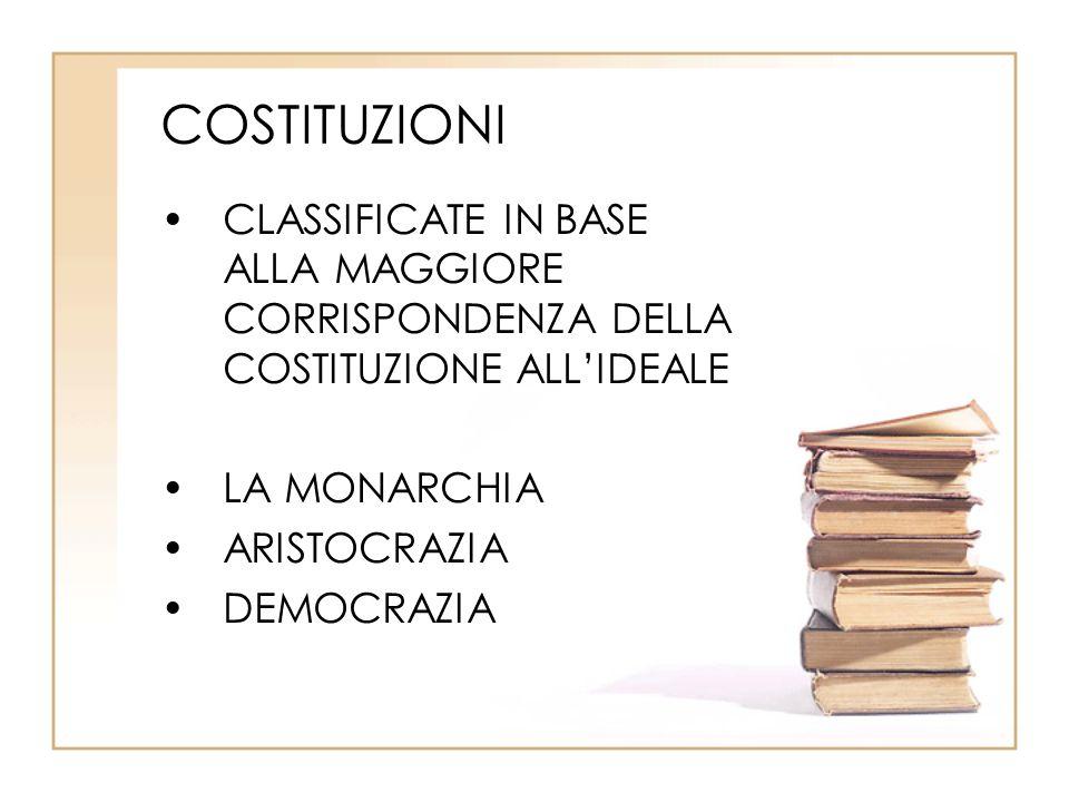 COSTITUZIONI CLASSIFICATE IN BASE ALLA MAGGIORE CORRISPONDENZA DELLA COSTITUZIONE ALL'IDEALE LA MONARCHIA ARISTOCRAZIA DEMOCRAZIA