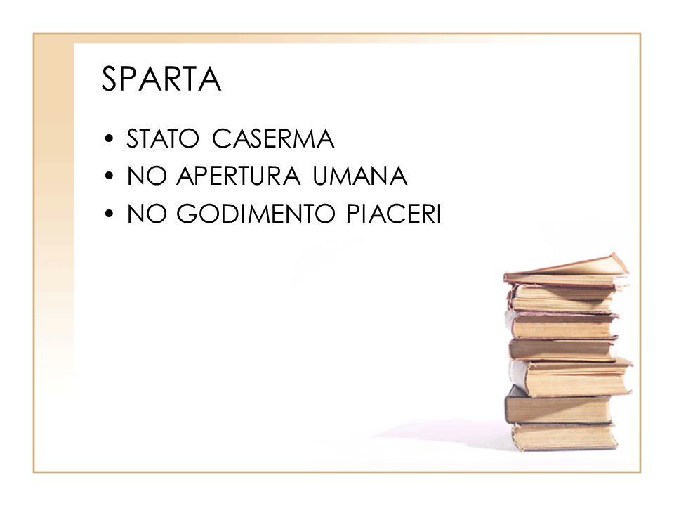 SPARTA STATO CASERMA NO APERTURA UMANA NO GODIMENTO PIACERI
