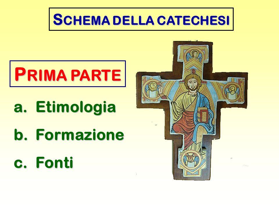 S CHEMA DELLA CATECHESI P RIMA PARTE a.Etimologia b.Formazione c.Fonti
