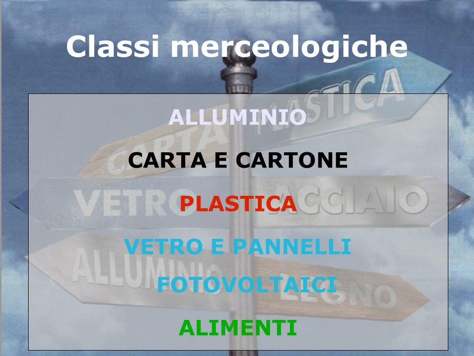 Classi merceologiche ALLUMINIO CARTA E CARTONE PLASTICA VETRO E PANNELLI FOTOVOLTAICI ALIMENTI