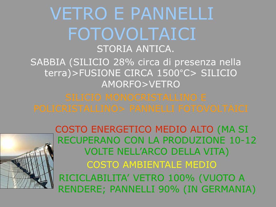 VETRO E PANNELLI FOTOVOLTAICI STORIA ANTICA.