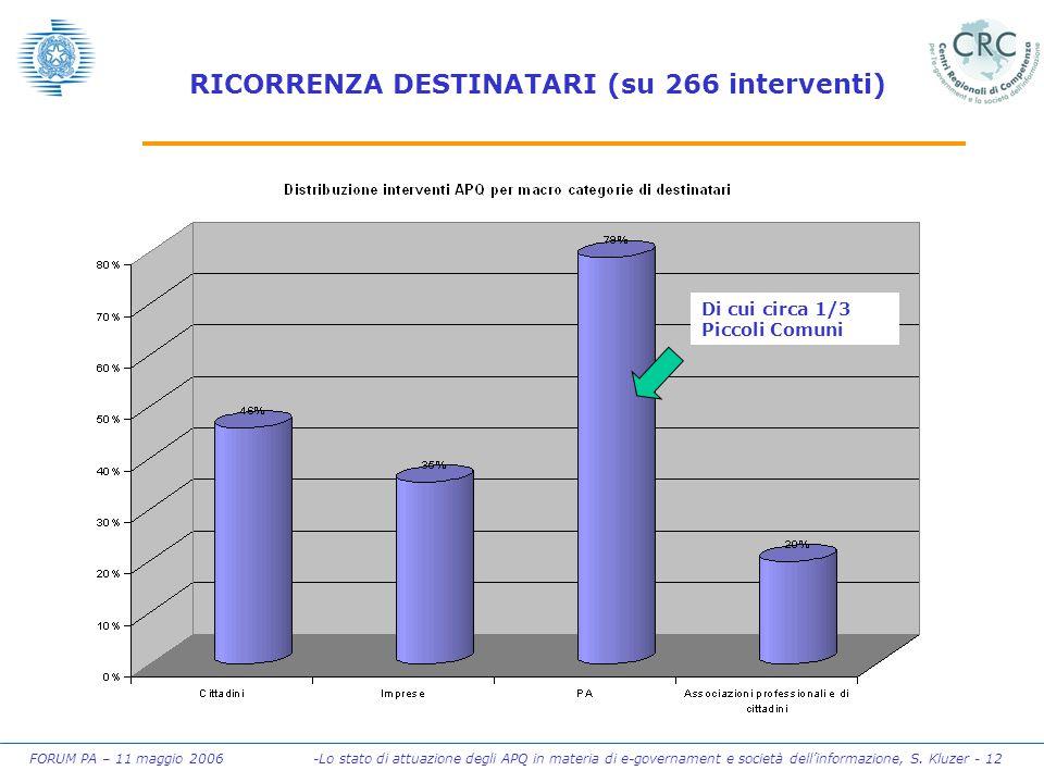 FORUM PA – 11 maggio 2006 -Lo stato di attuazione degli APQ in materia di e-governament e società dell'informazione, S. Kluzer - 12 RICORRENZA DESTINA