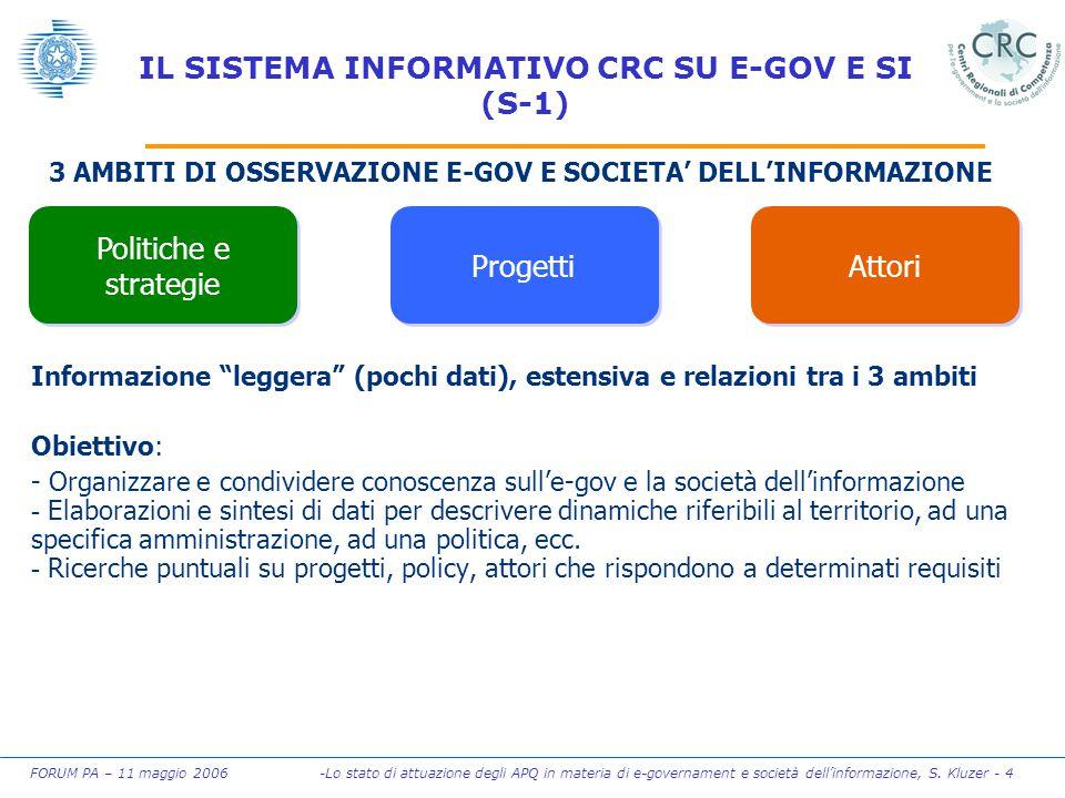 FORUM PA – 11 maggio 2006 -Lo stato di attuazione degli APQ in materia di e-governament e società dell'informazione, S. Kluzer - 4 IL SISTEMA INFORMAT