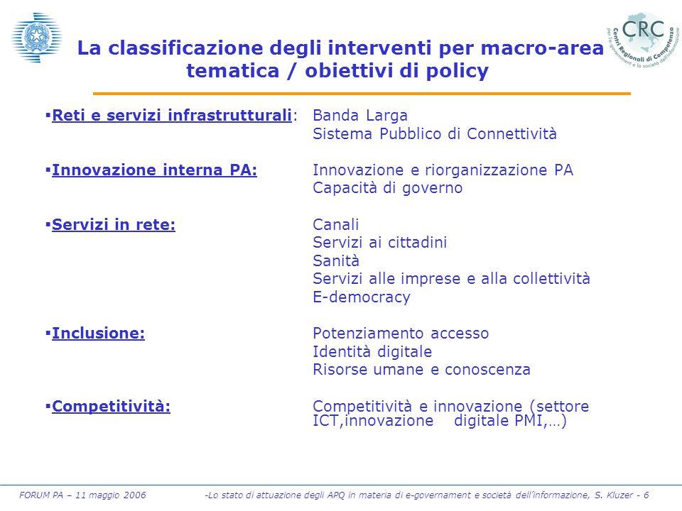 FORUM PA – 11 maggio 2006 -Lo stato di attuazione degli APQ in materia di e-governament e società dell'informazione, S. Kluzer - 6 La classificazione