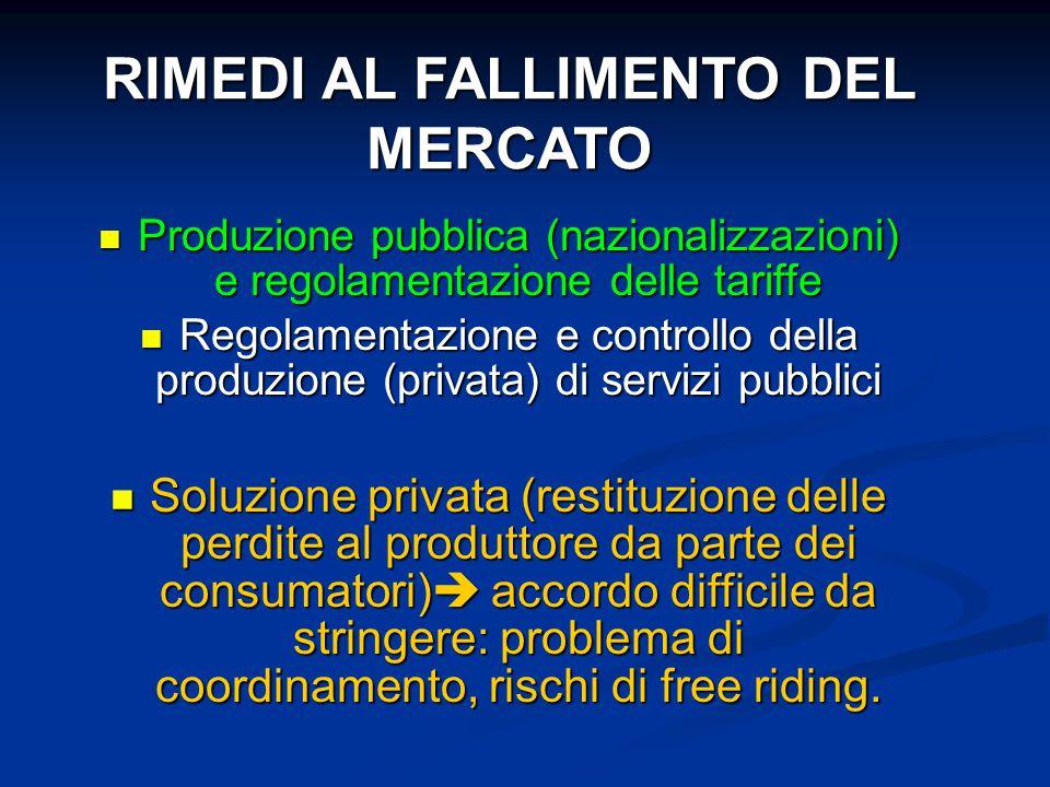 RIMEDI AL FALLIMENTO DEL MERCATO Produzione pubblica (nazionalizzazioni) e regolamentazione delle tariffe Produzione pubblica (nazionalizzazioni) e re
