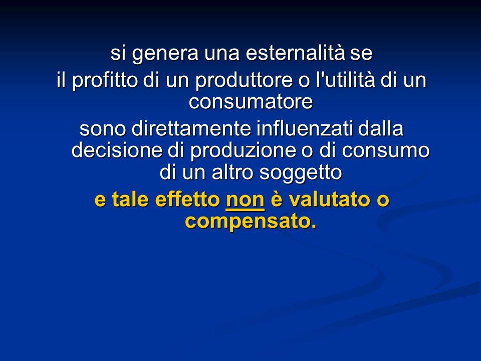 si genera una esternalità se il profitto di un produttore o l'utilità di un consumatore sono direttamente influenzati dalla decisione di produzione o