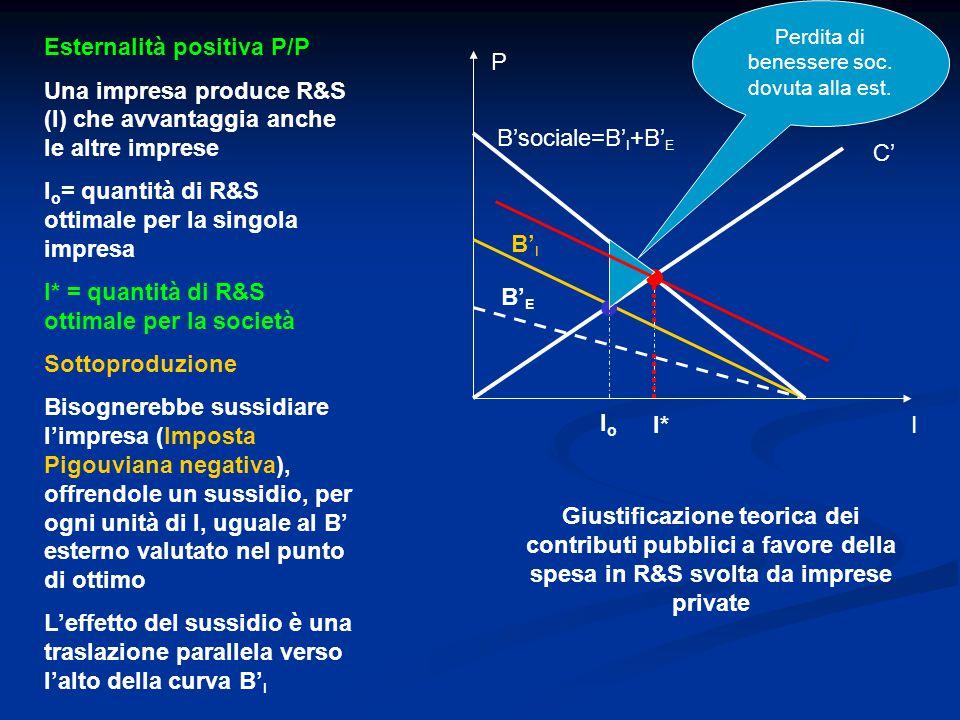 C' B' E B' I B'sociale=B' I +B' E IoIo II* Esternalità positiva P/P Una impresa produce R&S (I) che avvantaggia anche le altre imprese I o = quantità