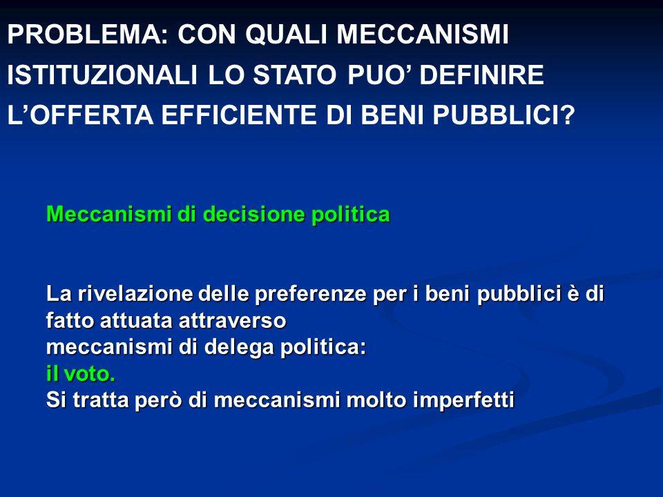 Meccanismi di decisione politica La rivelazione delle preferenze per i beni pubblici è di fatto attuata attraverso meccanismi di delega politica: il v