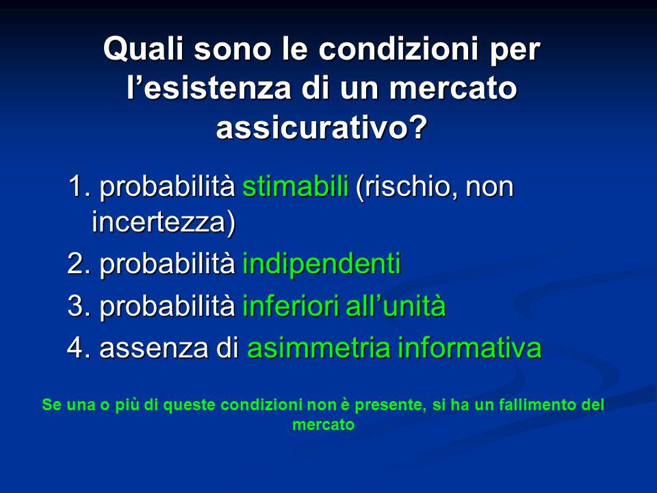 Quali sono le condizioni per l'esistenza di un mercato assicurativo? 1. probabilità stimabili (rischio, non incertezza) 2. probabilità indipendenti 3.