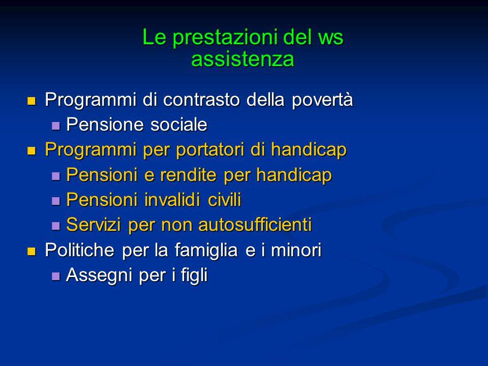 Le prestazioni del ws assistenza Programmi di contrasto della povertà Programmi di contrasto della povertà Pensione sociale Pensione sociale Programmi