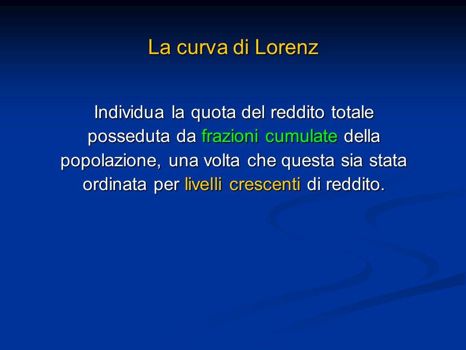 La curva di Lorenz Individua la quota del reddito totale posseduta da frazioni cumulate della popolazione, una volta che questa sia stata ordinata per