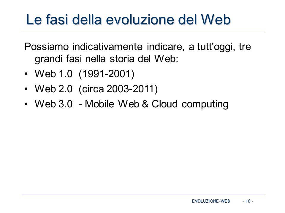 - 10 - Le fasi della evoluzione del Web EVOLUZIONE-WEB Possiamo indicativamente indicare, a tutt oggi, tre grandi fasi nella storia del Web: Web 1.0 (1991-2001) Web 2.0 (circa 2003-2011) Web 3.0 - Mobile Web & Cloud computing