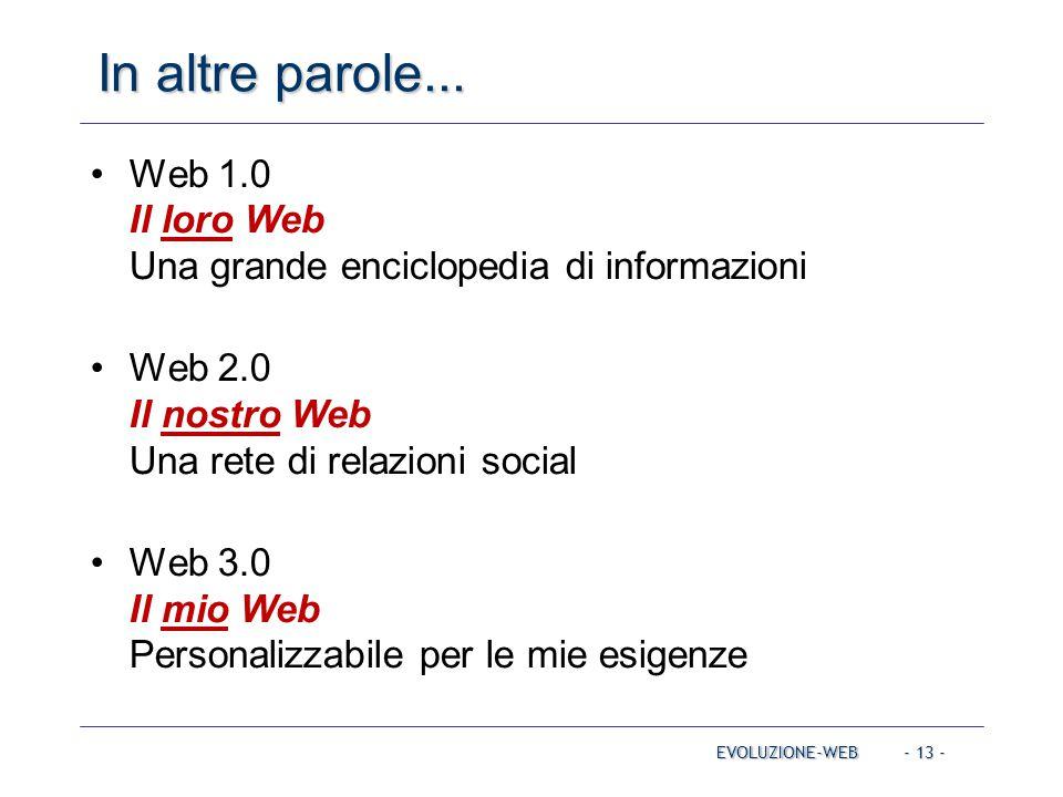 - 13 - In altre parole... EVOLUZIONE-WEB Web 1.0 Il loro Web Una grande enciclopedia di informazioni Web 2.0 Il nostro Web Una rete di relazioni socia