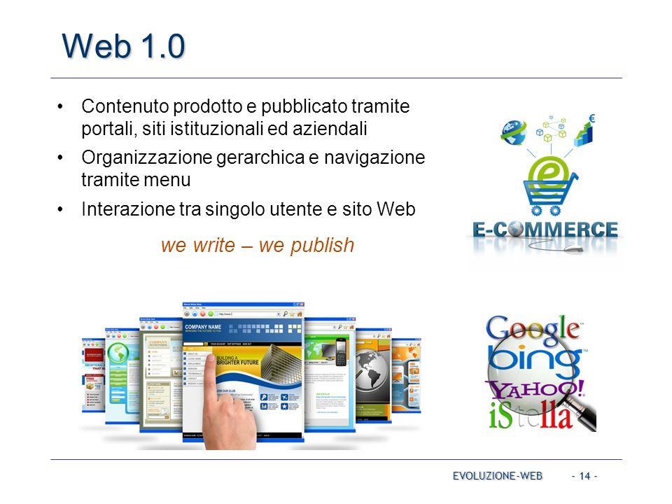 - 14 - Web 1.0 EVOLUZIONE-WEB Contenuto prodotto e pubblicato tramite portali, siti istituzionali ed aziendali Organizzazione gerarchica e navigazione tramite menu Interazione tra singolo utente e sito Web we write – we publish