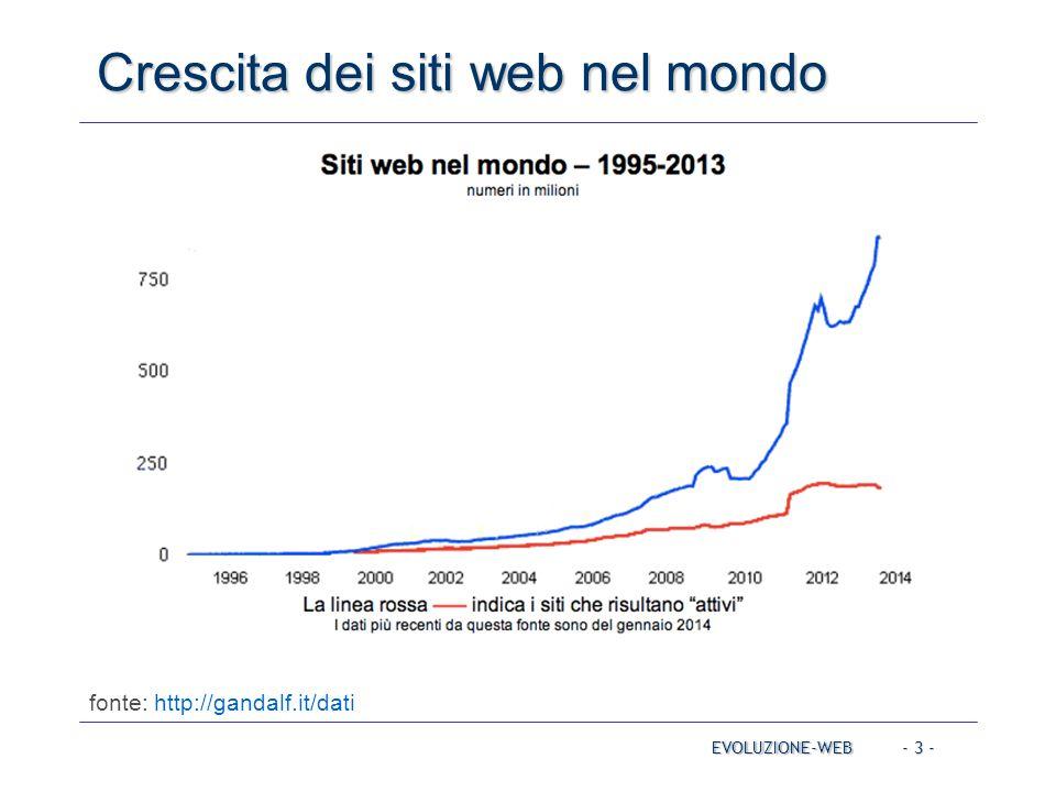 - 3 - Crescita dei siti web nel mondo EVOLUZIONE-WEB fonte: http://gandalf.it/dati
