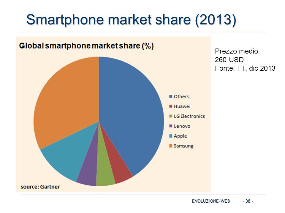 - 38 - Smartphone market share (2013) EVOLUZIONE-WEB Prezzo medio: 260 USD Fonte: FT, dic 2013