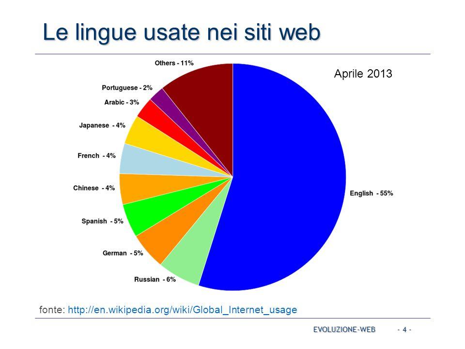 - 4 - Le lingue usate nei siti web EVOLUZIONE-WEB fonte: http://en.wikipedia.org/wiki/Global_Internet_usage Aprile 2013