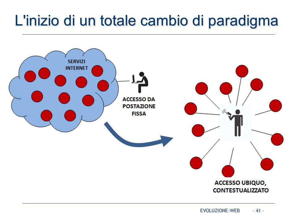 - 41 - L'inizio di un totale cambio di paradigma EVOLUZIONE-WEB