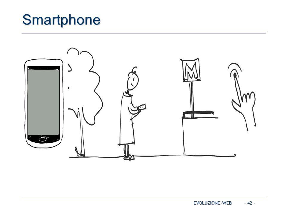 - 42 - Smartphone EVOLUZIONE-WEB