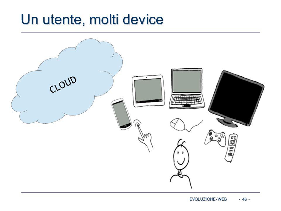 - 46 - Un utente, molti device EVOLUZIONE-WEB CLOUD