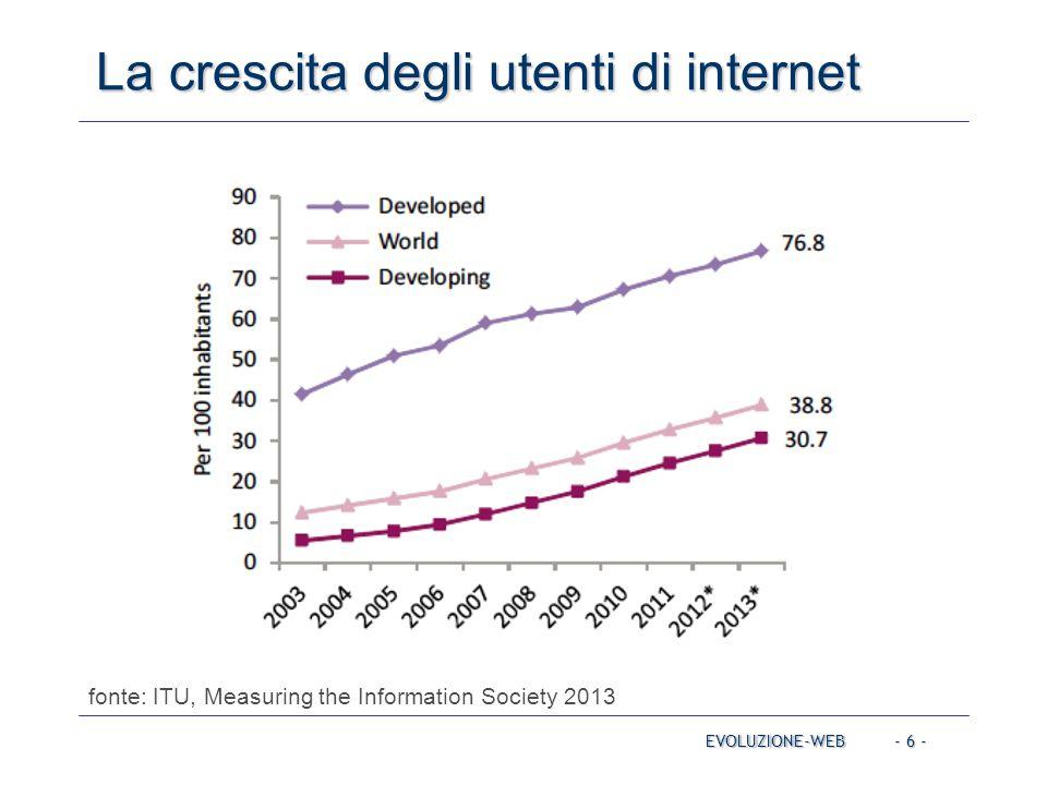 - 6 - La crescita degli utenti di internet EVOLUZIONE-WEB fonte: ITU, Measuring the Information Society 2013