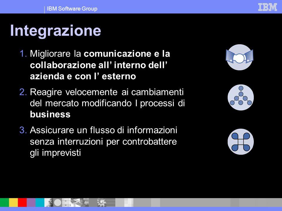 IBM Software Group Integrazione 1.Migliorare la comunicazione e la collaborazione all' interno dell' azienda e con l' esterno 2.Reagire velocemente ai