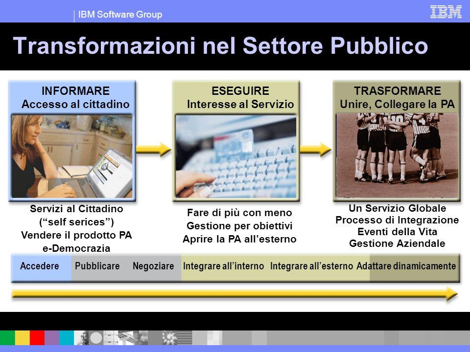 IBM Software Group Transformazioni nel Settore Pubblico INFORMARE Accesso al cittadino ESEGUIRE Interesse al Servizio TRASFORMARE Unire, Collegare la