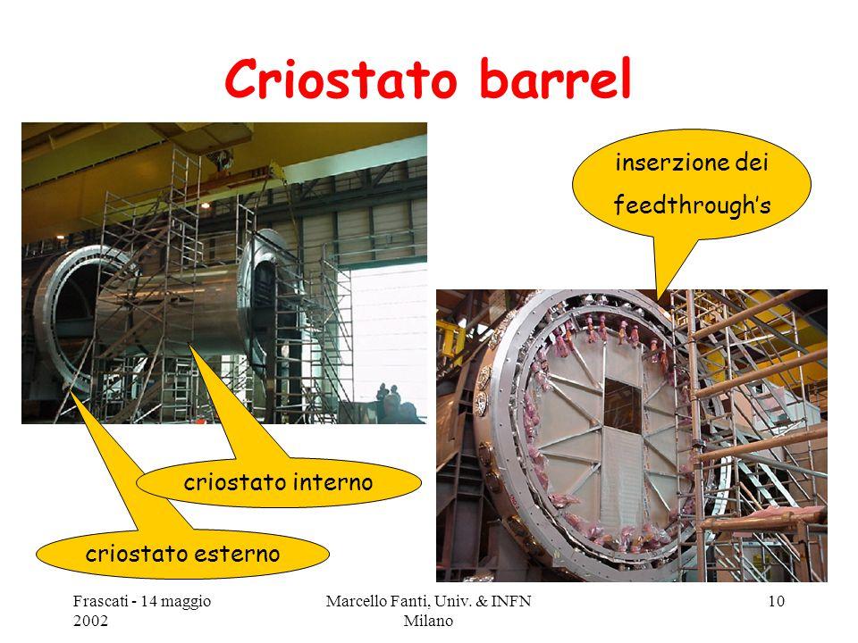 Frascati - 14 maggio 2002 Marcello Fanti, Univ. & INFN Milano 10 Criostato barrel criostato esterno inserzione dei feedthrough's criostato interno