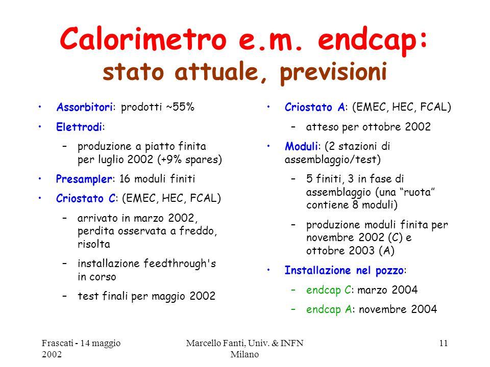 Frascati - 14 maggio 2002 Marcello Fanti, Univ. & INFN Milano 11 Calorimetro e.m. endcap: stato attuale, previsioni Assorbitori: prodotti ~55% Elettro
