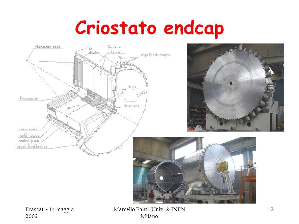 Frascati - 14 maggio 2002 Marcello Fanti, Univ. & INFN Milano 12 Criostato endcap