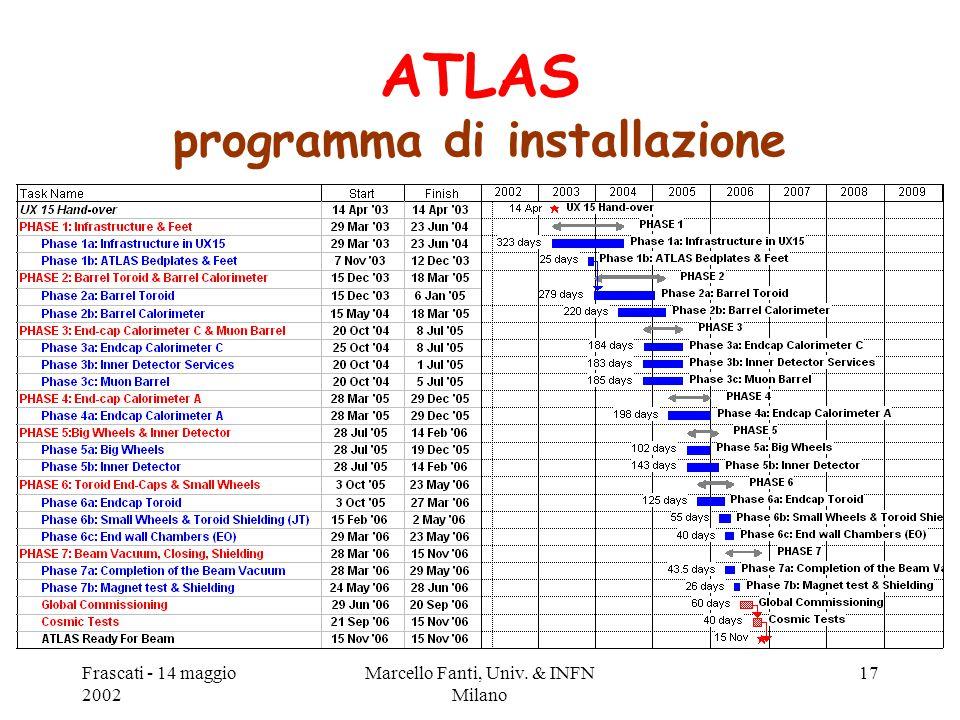 Frascati - 14 maggio 2002 Marcello Fanti, Univ. & INFN Milano 17 ATLAS programma di installazione
