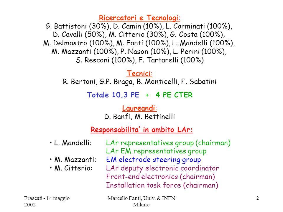 Frascati - 14 maggio 2002 Marcello Fanti, Univ. & INFN Milano 2 Ricercatori e Tecnologi: G. Battistoni (30%), D. Camin (10%), L. Carminati (100%), D.