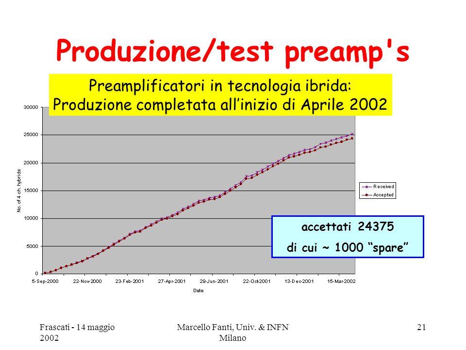 Frascati - 14 maggio 2002 Marcello Fanti, Univ. & INFN Milano 21 Produzione/test preamp's Preamplificatori in tecnologia ibrida: Produzione completata