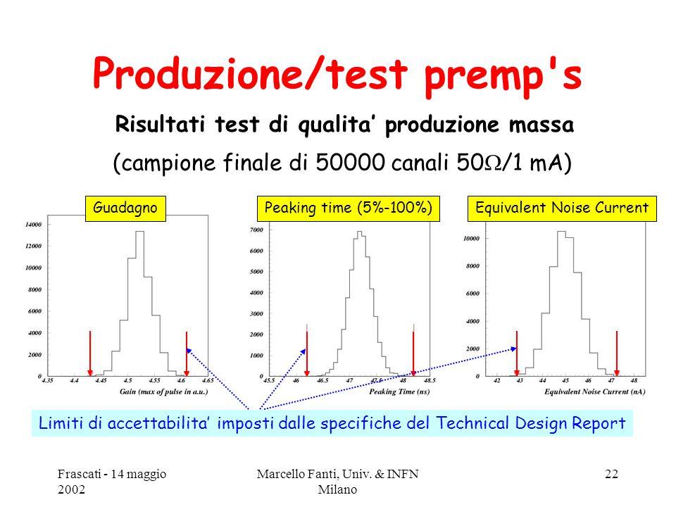 Frascati - 14 maggio 2002 Marcello Fanti, Univ. & INFN Milano 22 Produzione/test premp's Risultati test di qualita' produzione massa (campione finale