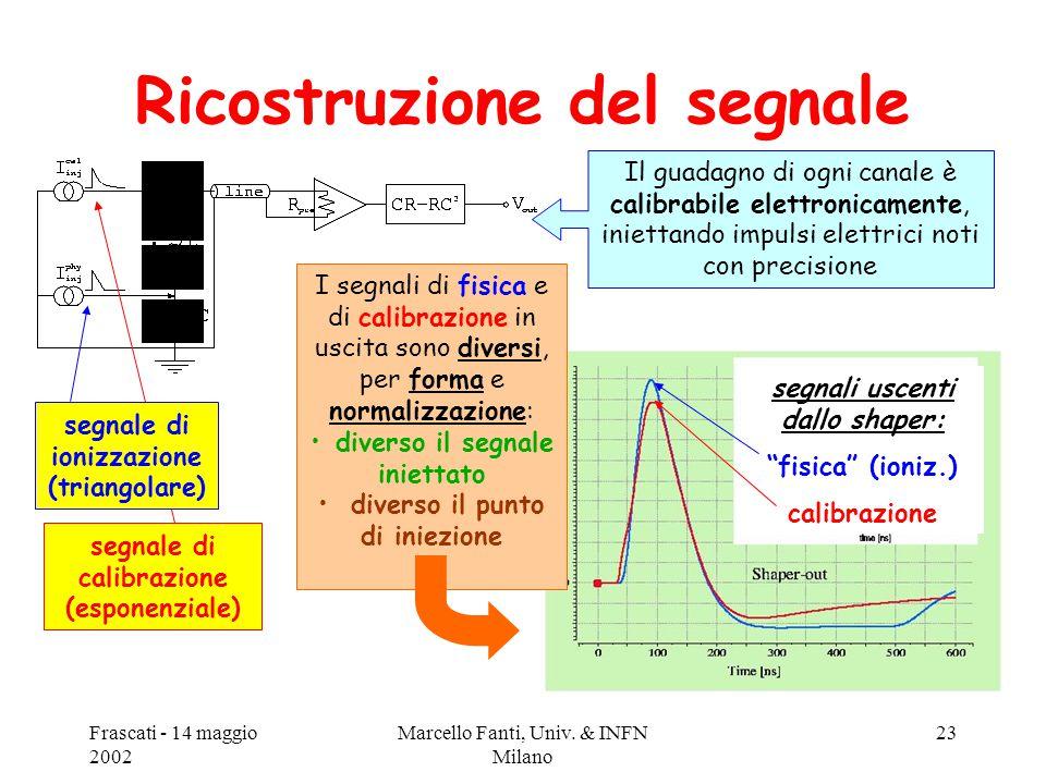 Frascati - 14 maggio 2002 Marcello Fanti, Univ. & INFN Milano 23 Ricostruzione del segnale segnale di calibrazione (esponenziale) segnale di ionizzazi