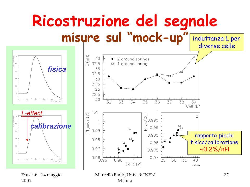 """Frascati - 14 maggio 2002 Marcello Fanti, Univ. & INFN Milano 27 Ricostruzione del segnale misure sul """"mock-up"""" fisica calibrazione L-effect rapporto"""