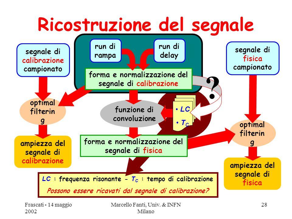 Frascati - 14 maggio 2002 Marcello Fanti, Univ. & INFN Milano 28 LC : frequenza risonante - T C : tempo di calibrazione Possono essere ricavati dal se