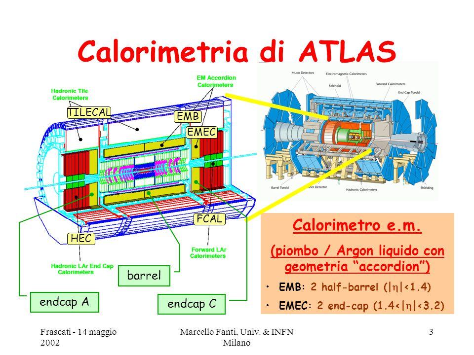 "Frascati - 14 maggio 2002 Marcello Fanti, Univ. & INFN Milano 3 FCAL HEC TILECAL EMB EMEC Calorimetro e.m. (piombo / Argon liquido con geometria ""acco"