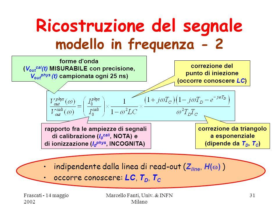 Frascati - 14 maggio 2002 Marcello Fanti, Univ. & INFN Milano 31 Ricostruzione del segnale modello in frequenza - 2 rapporto fra le ampiezze di segnal