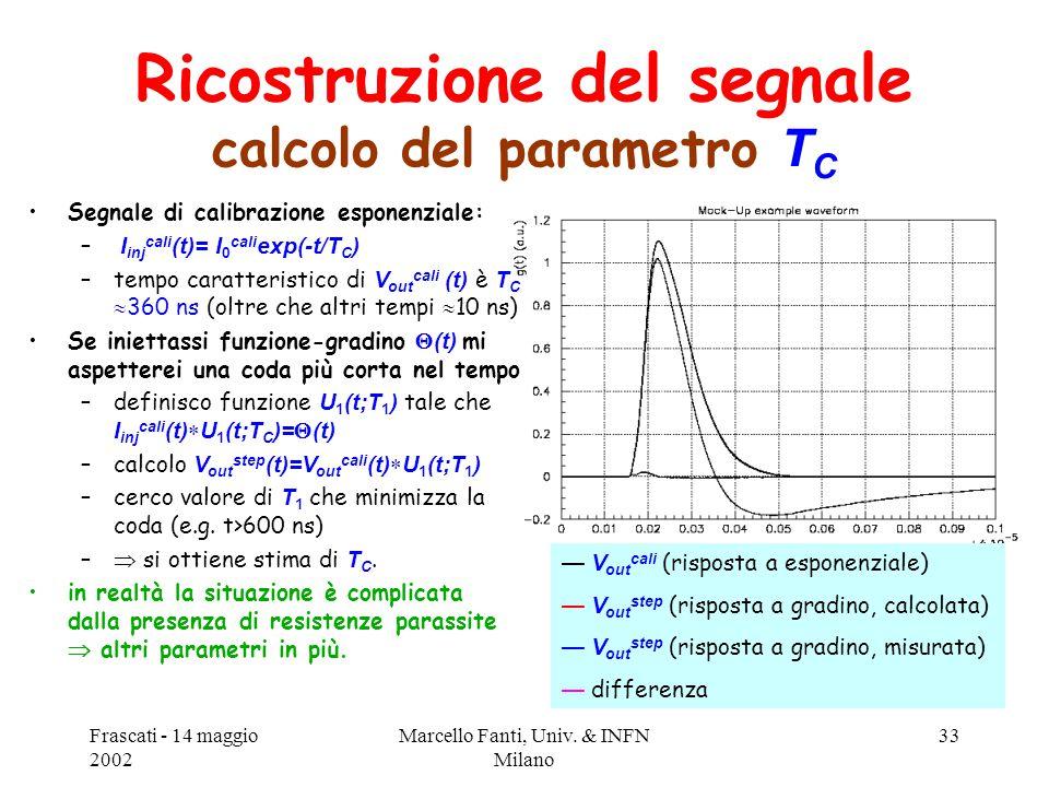 Frascati - 14 maggio 2002 Marcello Fanti, Univ. & INFN Milano 33 Ricostruzione del segnale calcolo del parametro T C Segnale di calibrazione esponenzi