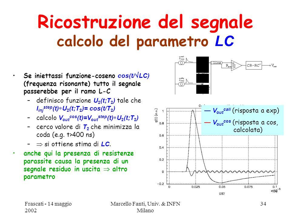 Frascati - 14 maggio 2002 Marcello Fanti, Univ. & INFN Milano 34 Ricostruzione del segnale calcolo del parametro LC Se iniettassi funzione-coseno cos(