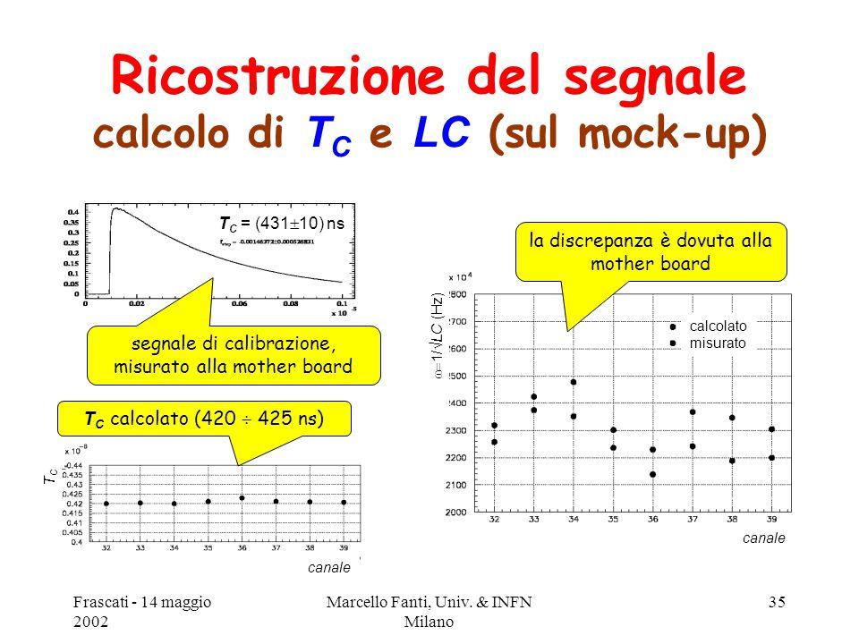 Frascati - 14 maggio 2002 Marcello Fanti, Univ. & INFN Milano 35 canale TCTC calcolato misurato canale  1/  LC (Hz) la discrepanza è dovuta alla mo